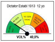 30204 - dictador-12-40-vol-TACH